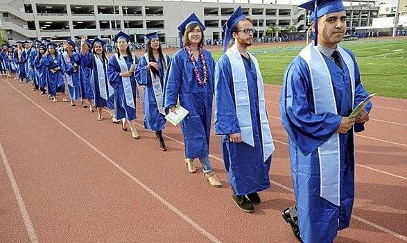 Santa Monica College Dil Okulu