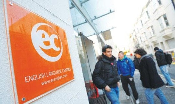 EC English ile İdeal Eğitim